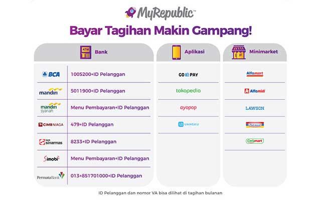 Cara Bayar My Republic Terlengkap Online dan Offline