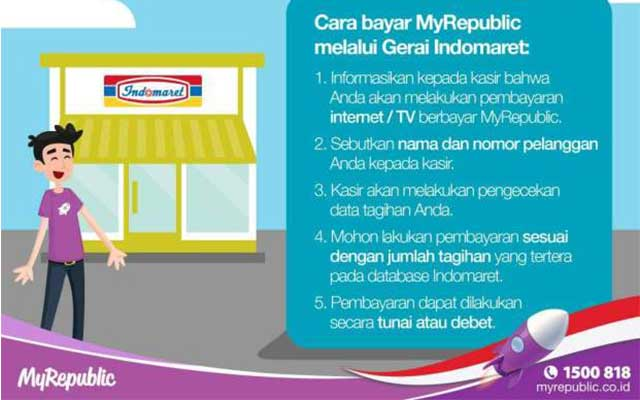 Pembayaran My Republic via Offline