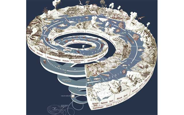 Periode Mesoarkean