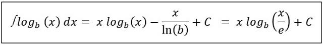 integral fungsi logaritma