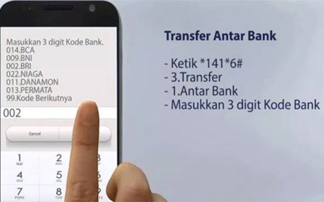Format Kode USSD SMS Banking Mandiri