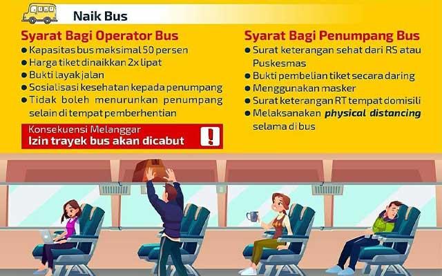 Syarat Naik Bus New Normal Beserta Panduan Naik Bus Daftar Terminal yang Telah Dibuka