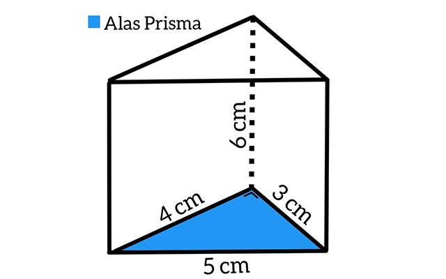 Bangun Ruang Prisma