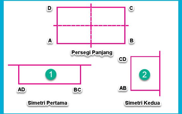 Simetris Lipat